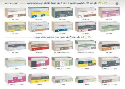 Tipos compactos donoso 3